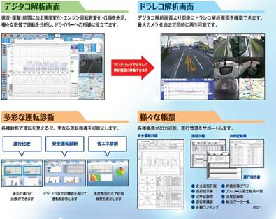 デジタコ解析画面/ドラレコ解析画面