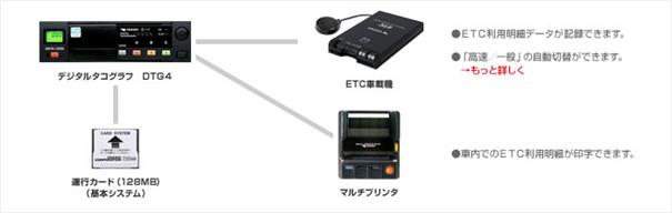 ETCシステム